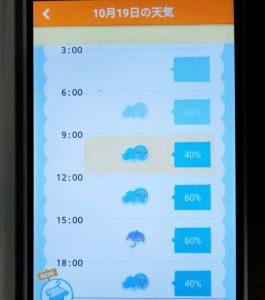 3時間ごとの天気情報